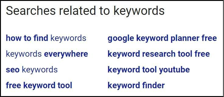 """Google """"Searches related to..."""" Section"""