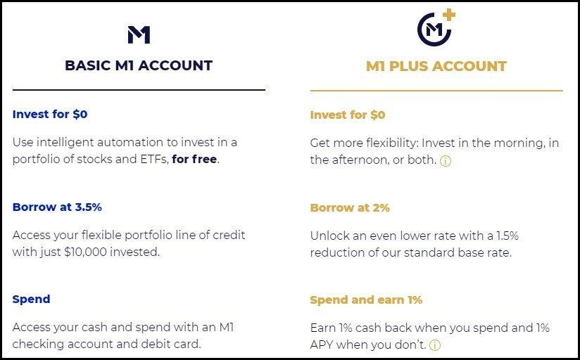 M1 Finance Basic Account vs Plus Account