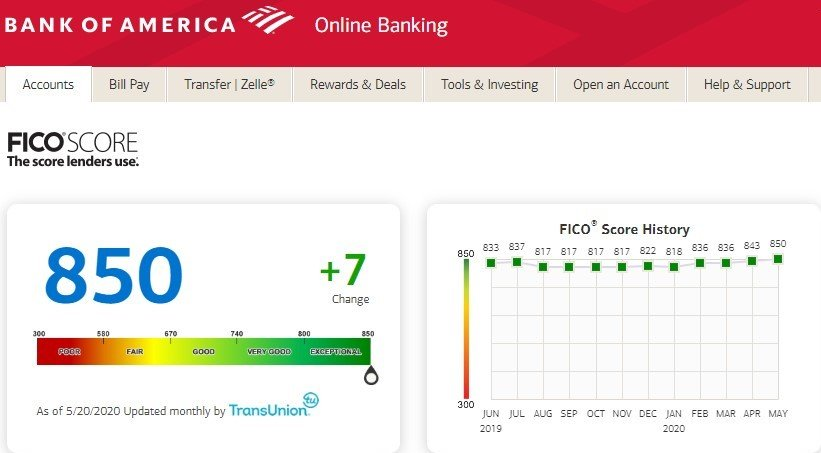Bank of America report showing perfect FICO score